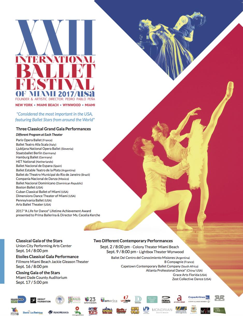 Petra Conti e Eris Nezha all'International Festival Ballet di Miami. Intervista al manager Antonio Desiderio